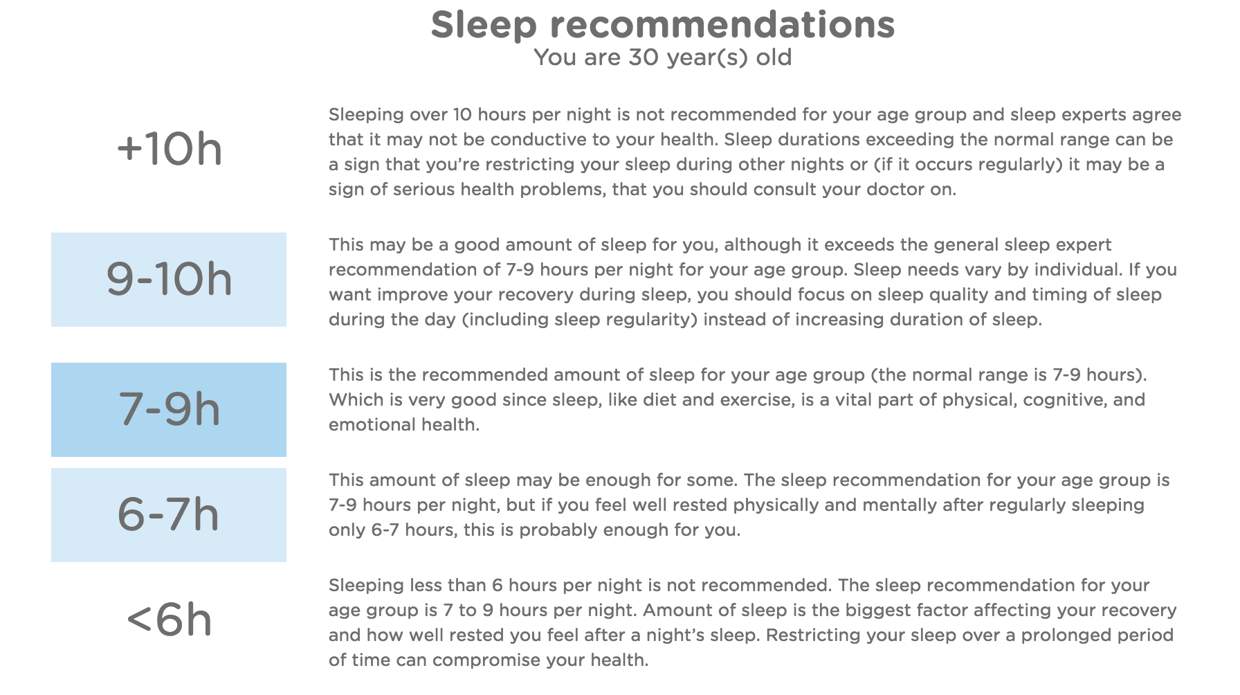 Beddit Sleep Recommendations