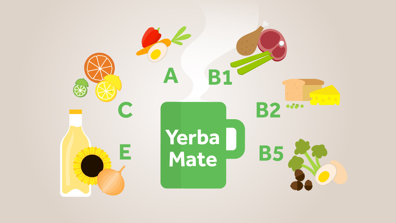 Yerba Mate B1 B2 B5